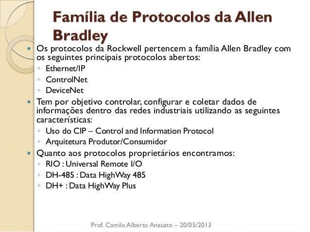 Família de Protocolos da Allen Bradley  Os protocolos da Rockwell pertencem a família Allen Bradley com os seguintes prin...