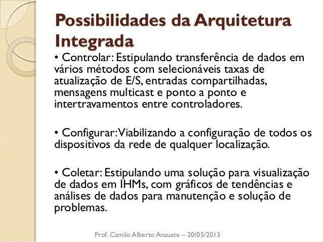 Possibilidades da Arquitetura Integrada  • Controlar: Estipulando transferência de dados em vários métodos com selecionáve...