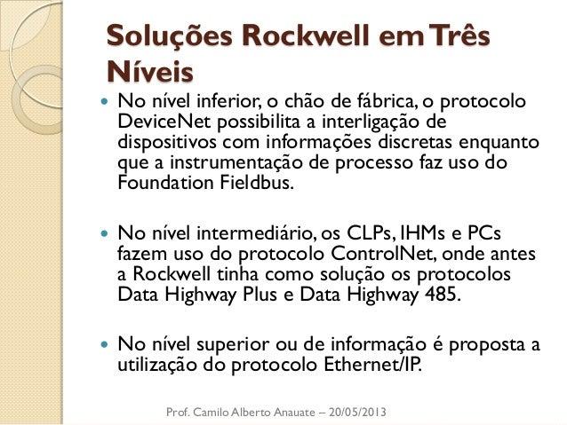 Soluções Rockwell em Três Níveis  No nível inferior, o chão de fábrica, o protocolo DeviceNet possibilita a interligação ...