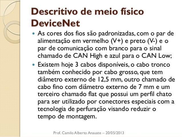 Descritivo de meio físico DeviceNet  As cores dos fios são padronizadas, com o par de alimentação em vermelho (V+) e pret...