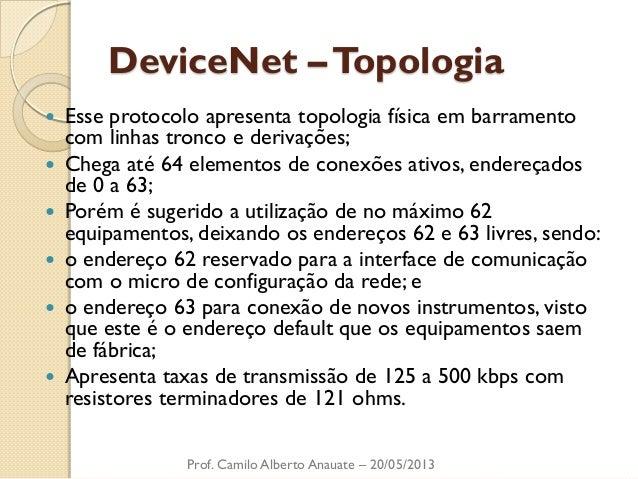 DeviceNet – Topologia  Esse protocolo apresenta topologia física em barramento com linhas tronco e derivações;  Chega at...