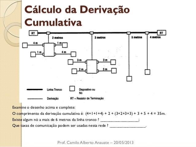Cálculo da Derivação Cumulativa  Examine o desenho acima e complete:  O comprimento da derivação cumulativa é: (4+1+1+4) +...