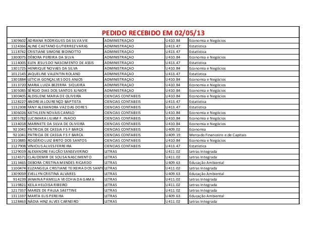 1309602 ADRIANA RODRIGUES DA SILVA VIE ADMINISTRAÇAO U410.84 Economia e Negócios1124366 ALINE CAETANO GUTIERREZ VARAS ADMI...