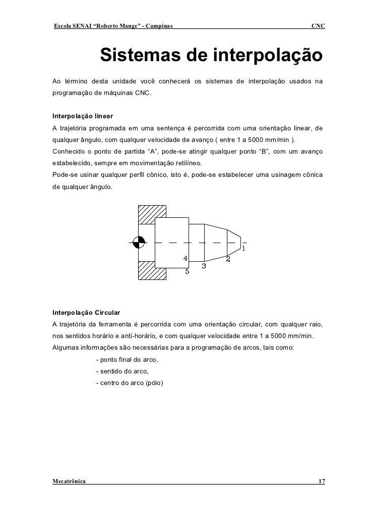 "Escola SENAI ""Roberto Mange"" - Campinas                                             CNC                    Sistemas de int..."