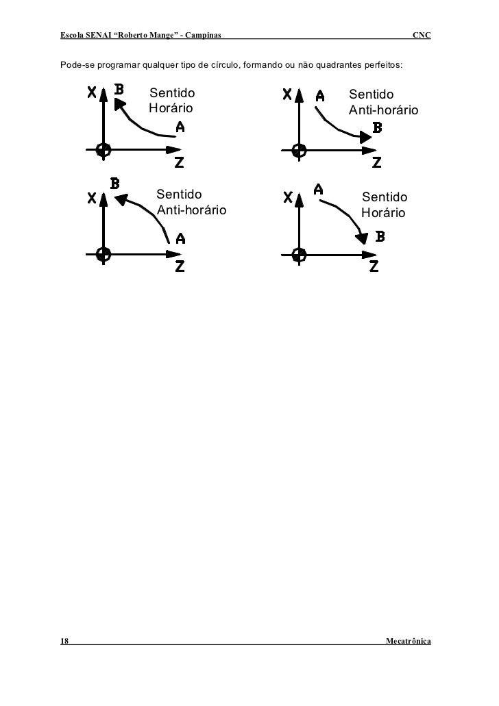 "Escola SENAI ""Roberto Mange"" - Campinas                                             CNC   Pode-se programar qualquer tipo ..."