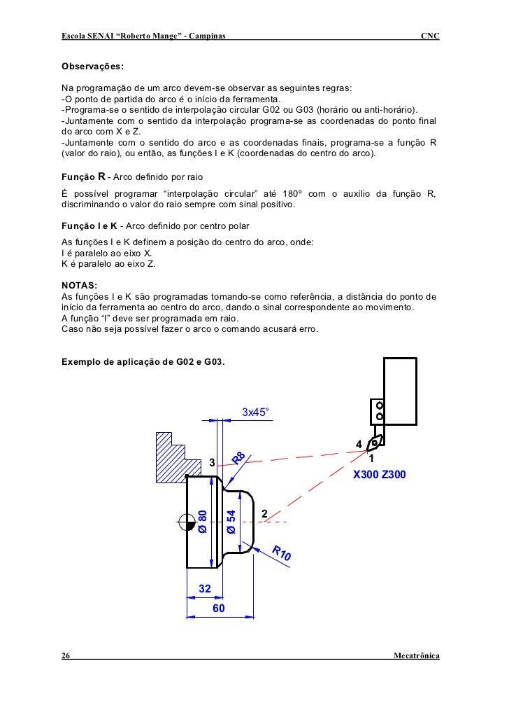 """Escola SENAI """"Roberto Mange"""" - Campinas                                          CNC   Observações:  Na programação de um ..."""