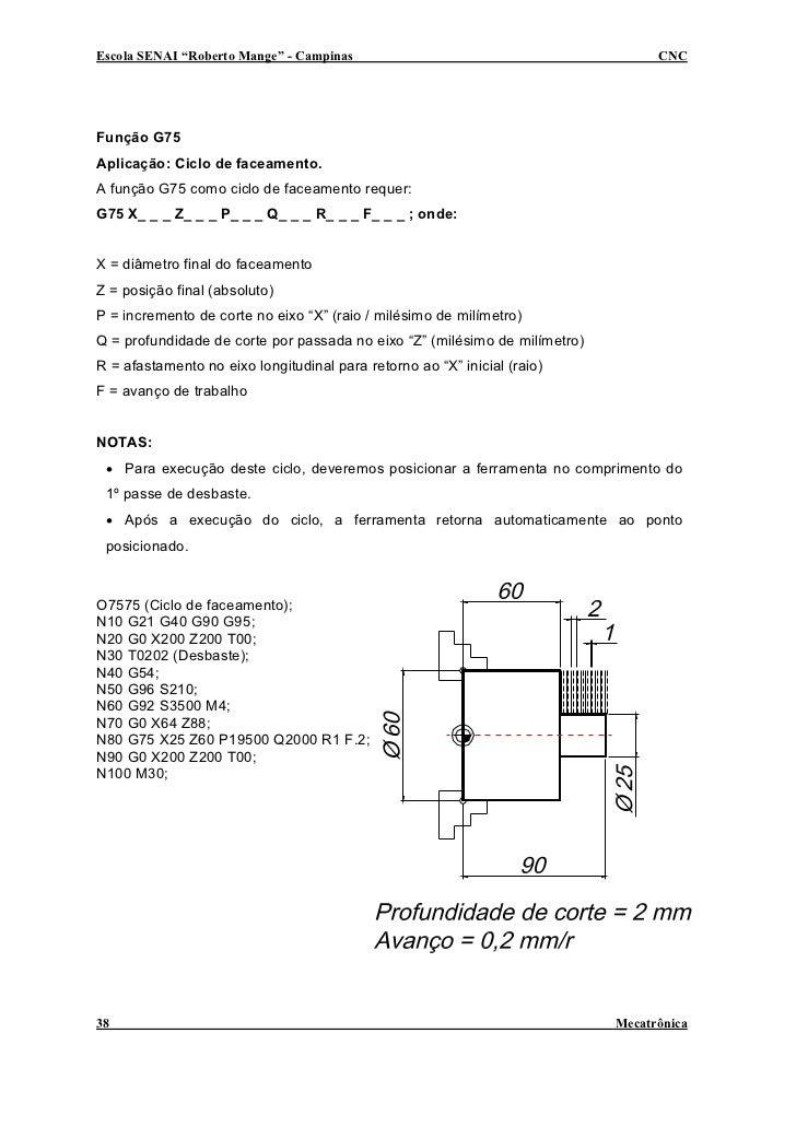 """Escola SENAI """"Roberto Mange"""" - Campinas                                           CNC     Função G75 Aplicação: Ciclo de f..."""