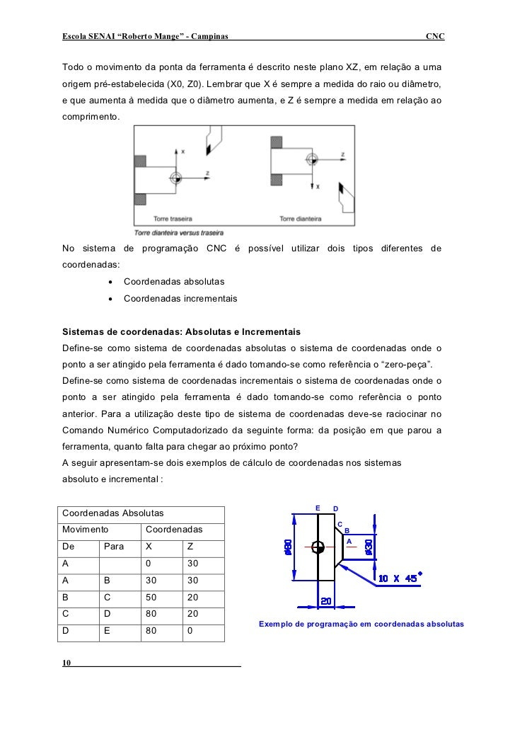"""Escola SENAI """"Roberto Mange"""" - Campinas                                            CNC   Todo o movimento da ponta da ferr..."""