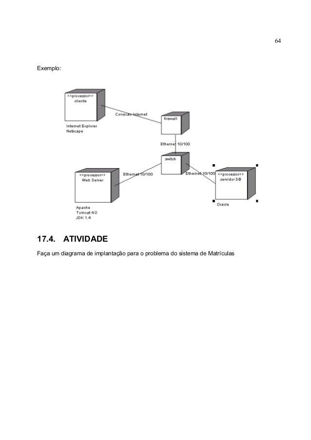 Apostila de UML