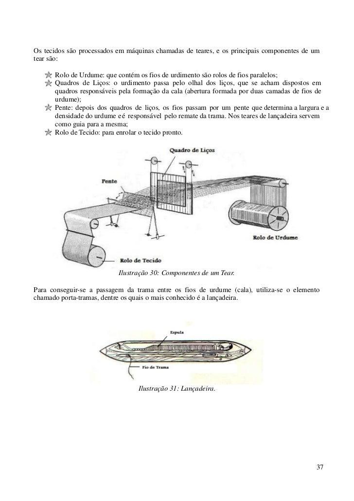 Os tecidos são processados em máquinas chamadas de teares, e os principais componentes de umtear são:      Rolo de Urdume:...