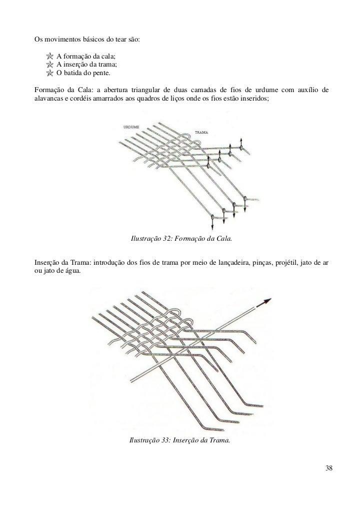 Os movimentos básicos do tear são:       A formação da cala;       A inserção da trama;       O batida do pente.Formação d...