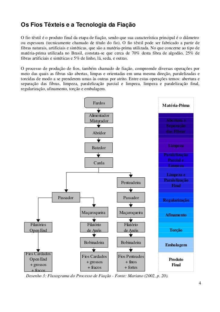 Os Fios Têxteis e a Tecnologia da FiaçãoO fio têxtil é o produto final da etapa de fiação, sendo que sua característica pr...