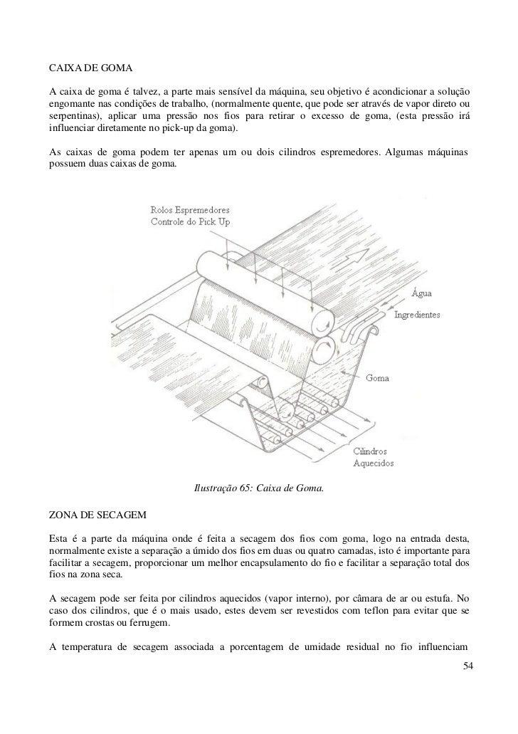 Tecnologia Textil - Apostilha tecnica