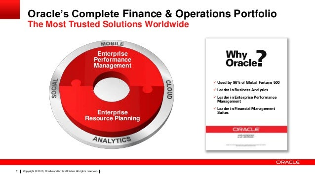 sinosteel strengthens business management with oracle Thus, some subsidiaries can be wary of adopting a policy of transparency by sharing all their data 6) how did this investment in erp system help sinosteel achieve.
