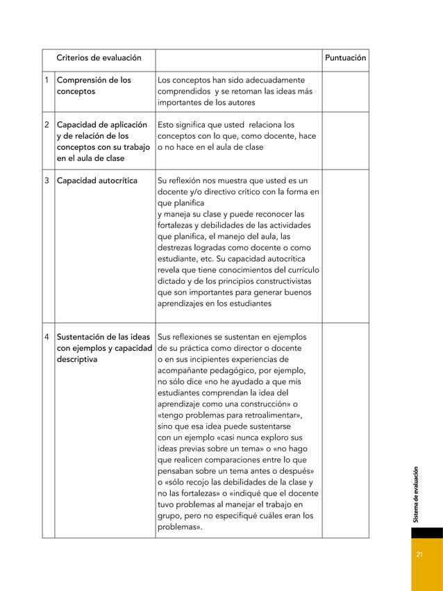 21 &*2-'+.%0'%'4./).1*7, Criterios de evaluación Puntuación 1 Comprensión de los conceptos Los conceptos han sido adecuada...
