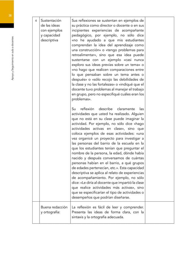 38 ApoyoySeguimientoenaulaadocentes 4 Sustentación de las ideas con ejemplos y capacidad descriptiva Sus reflexiones se su...