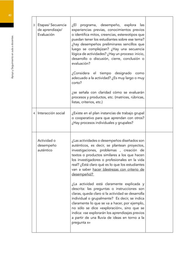40 ApoyoySeguimientoenaulaadocentes 3 Etapas/ Secuencia de aprendizaje/ Evaluación ¿El programa, desempeño, explora las ex...
