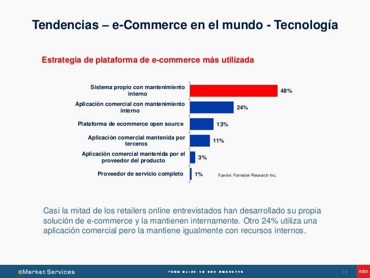 Tendencias – e-Commerce en el mundo - Tecnología Estrategia de plataforma de e-commerce más utilizada              Sistema...
