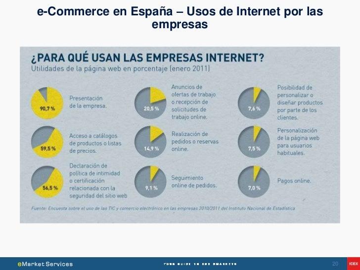 e-Commerce en España – Usos de Internet por las                 empresas                                                  20