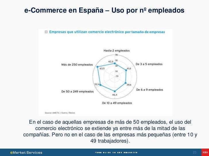 e-Commerce en España – Uso por nº empleados  En el caso de aquellas empresas de más de 50 empleados, el uso del    comerci...