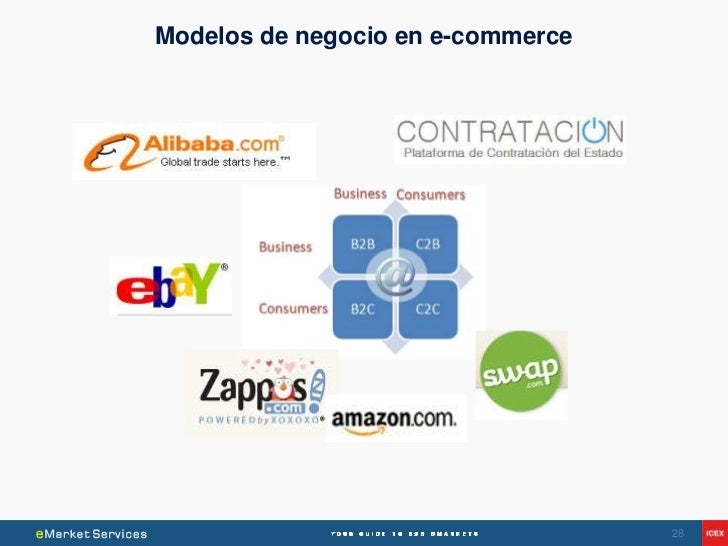 Modelos de negocio en e-commerce                                   28