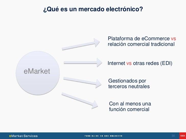¿Qué es un mercado electrónico?                         Plataforma de eCommerce vs                         relación comerc...