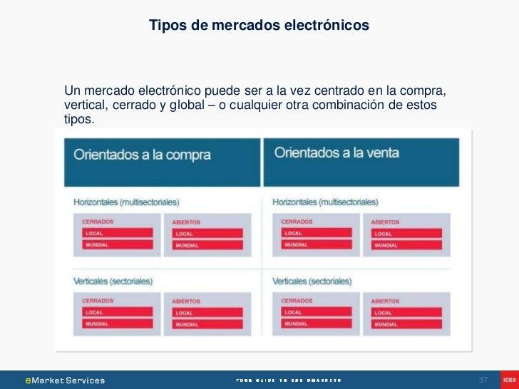 Tipos de mercados electrónicosUn mercado electrónico puede ser a la vez centrado en la compra,vertical, cerrado y global –...