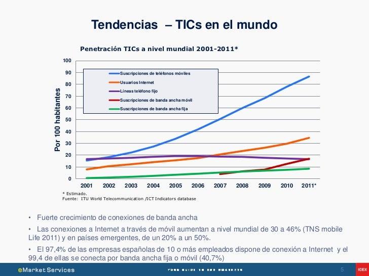Tendencias – TICs en el mundo                                   Penetración TICs a nivel mundial 2001-2011*               ...