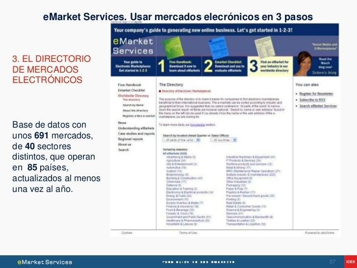 eMarket Services. Usar mercados elecrónicos en 3 pasos3. EL DIRECTORIODE MERCADOSELECTRÓNICOSBase de datos conunos 691 mer...