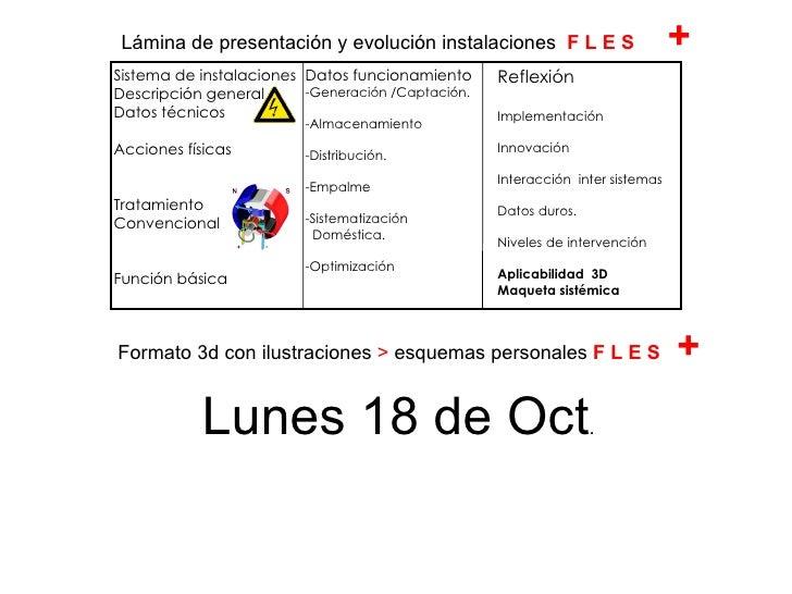 Sistema de instalaciones Descripción general Datos técnicos Acciones físicas Tratamiento  Convencional Función básica Lámi...