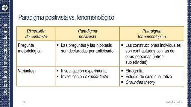 DoctoradoenInnovaciónEducativa Dimensión de contraste Paradigma positivista Paradigma fenomenológico Pregunta metodológica...