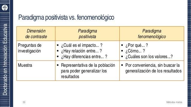 DoctoradoenInnovaciónEducativa Dimensión de contraste Paradigma positivista Paradigma fenomenológico Preguntas de investig...