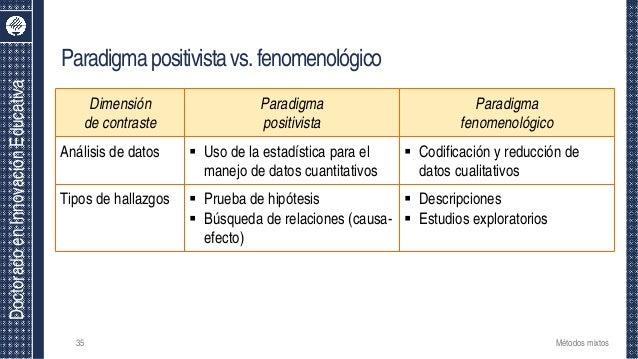 DoctoradoenInnovaciónEducativa Dimensión de contraste Paradigma positivista Paradigma fenomenológico Análisis de datos  U...