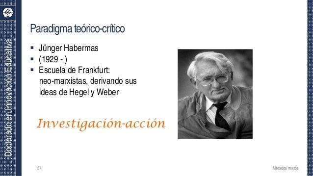 DoctoradoenInnovaciónEducativa Paradigmateórico-crítico  Jünger Habermas  (1929 - )  Escuela de Frankfurt: neo-marxista...