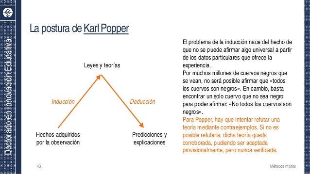 DoctoradoenInnovaciónEducativa LaposturadeKarlPopper 43 Métodos mixtos El problema de la inducción nace del hecho de que n...