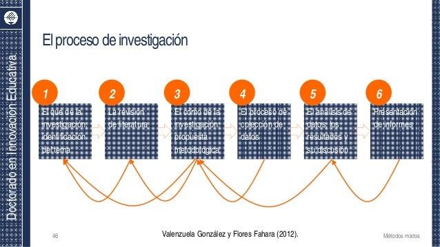 DoctoradoenInnovaciónEducativa Elprocesodeinvestigación 46 Métodos mixtos El qué de la investigación: identificación del t...