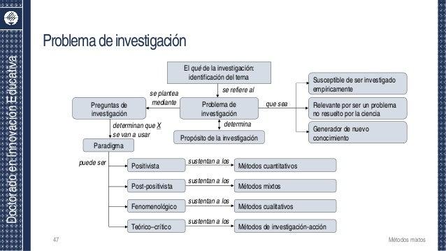 DoctoradoenInnovaciónEducativa Problemadeinvestigación 47 El qué de la investigación: identificación del tema se refiere a...