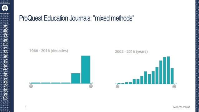 """DoctoradoenInnovaciónEducativa ProQuestEducationJournals:""""mixedmethods"""" Métodos mixtos5"""