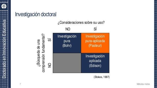 DoctoradoenInnovaciónEducativa Investigación pura (Bohr) Investigación aplicada (Edison) Investigación pura-aplicada (Past...