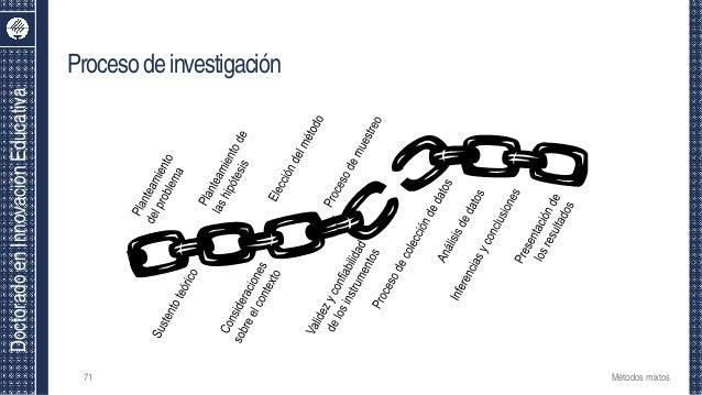 DoctoradoenInnovaciónEducativa Procesodeinvestigación 71 Métodos mixtos