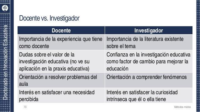DoctoradoenInnovaciónEducativa Docentevs.Investigador Docente Investigador Importancia de la experiencia que tiene como do...