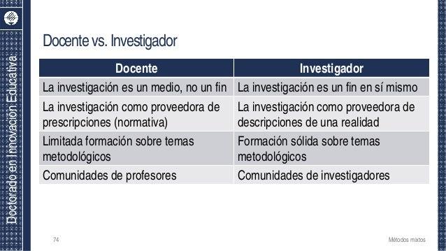 DoctoradoenInnovaciónEducativa Docentevs.Investigador Docente Investigador La investigación es un medio, no un fin La inve...