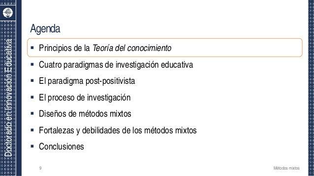 DoctoradoenInnovaciónEducativa Agenda  Principios de la Teoría del conocimiento  Cuatro paradigmas de investigación educ...