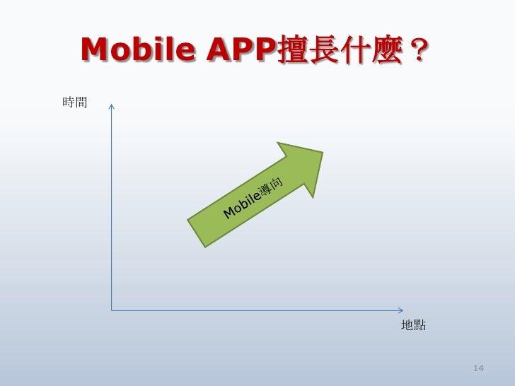 Mobile APP擅長什麼?<br />14<br />時間<br />Mobile導向<br />地點<br />