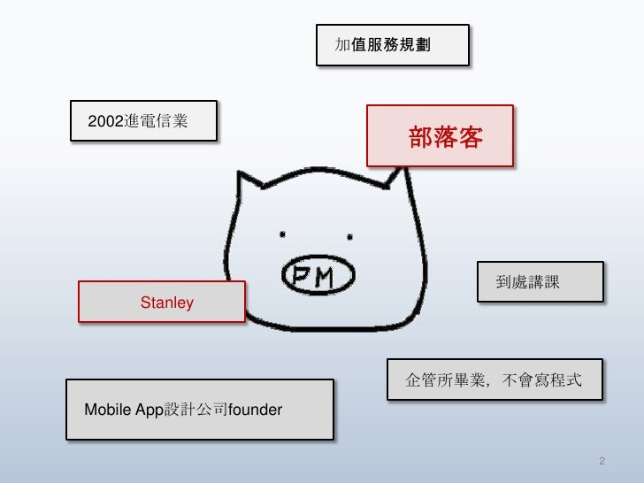 2<br />加值服務規劃<br />2002進電信業<br />部落客<br />到處講課<br />Stanley<br />企管所畢業,不會寫程式<br />Mobile App設計公司founder<br />