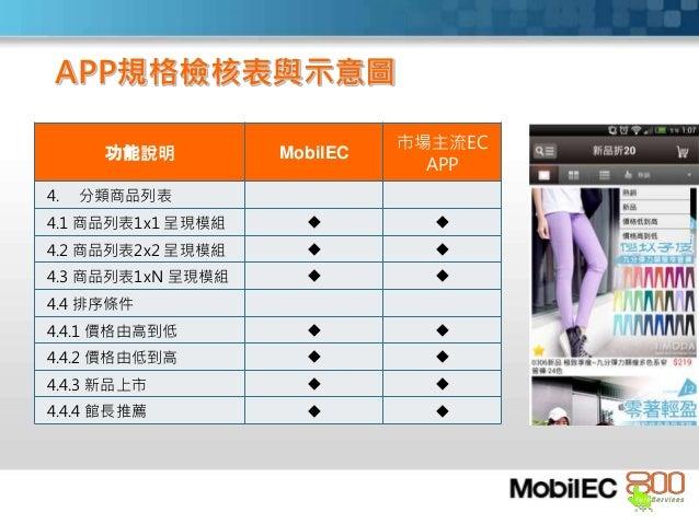 功能說明 MobilEC 市場主流EC APP 4. 分類商品列表 4.1 商品列表1x1 呈現模組   4.2 商品列表2x2 呈現模組   4.3 商品列表1xN 呈現模組   4.4 排序條件 4.4.1 價格由高到低  ...