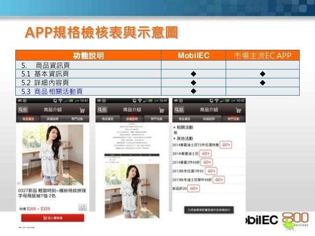 功能說明 MobilEC 市場主流EC APP 5. 商品資訊頁 5.1 基本資訊頁   5.2 詳細內容頁   5.3 商品相關活動頁  APP規格檢核表與示意圖