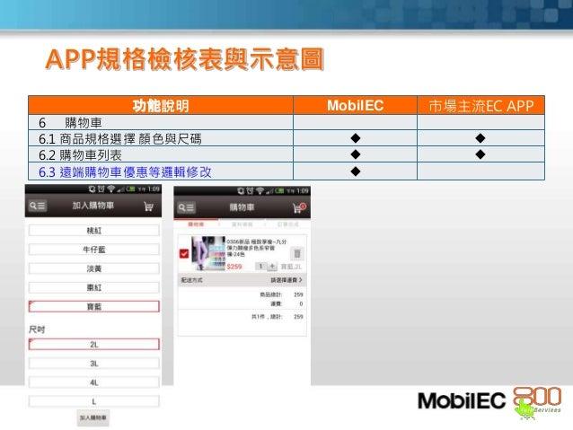 功能說明 MobilEC 市場主流EC APP 6 購物車 6.1 商品規格選擇 顏色與尺碼   6.2 購物車列表   6.3 遠端購物車優惠等邏輯修改  APP規格檢核表與示意圖