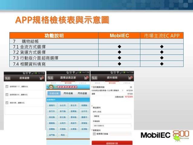 功能說明 MobilEC 市場主流EC APP 7 購物結帳 7.1 金流方式選擇   7.2 貨運方式選擇   7.3 行動版介面超商選擇   7.4 相關資料填寫   APP規格檢核表與示意圖