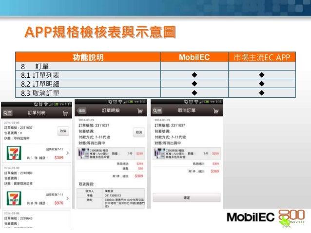 功能說明 MobilEC 市場主流EC APP 8 訂單 8.1 訂單列表   8.2 訂單明細   8.3 取消訂單   APP規格檢核表與示意圖